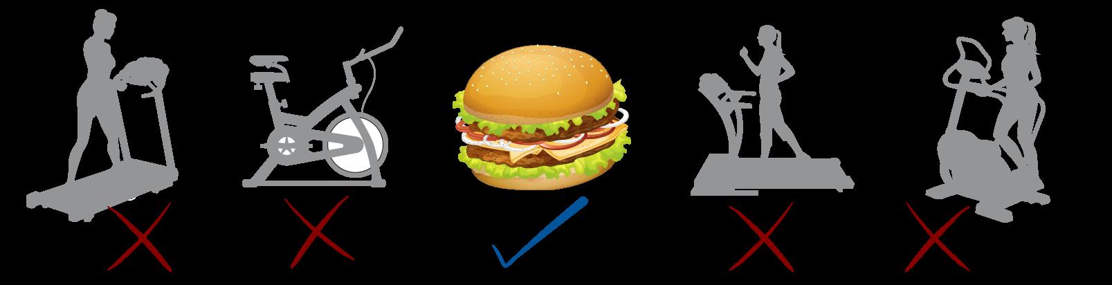 burgerVcardioBANNER